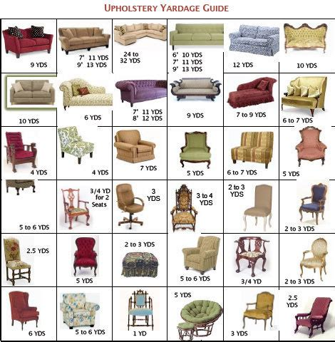 Upholstery Fabric Chart by Handy Upholstery Yardage Guide Thenest