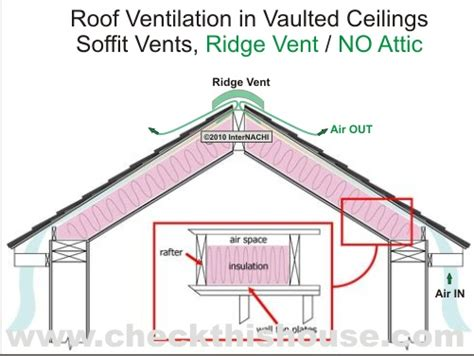 insulate cathedral ceiling without ridge vent 16x40 cabin in central small cabin forum 1