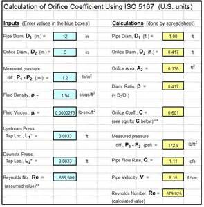Excel Flow Template Calculate An Orifice Coefficient With Iso 5167 Low Cost Easy To Use Spreadsheets For