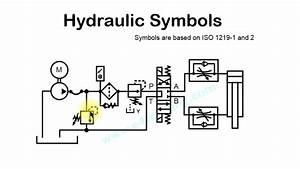Hydraulic Circuit Symbol Explanation