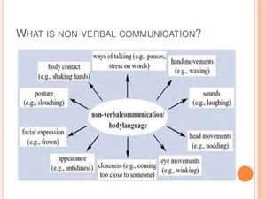 makeup courses nyc communication skills development plan non verbal