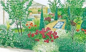 Kleine Gärten Große Wirkung : kleiner garten gro e wirkung kleine g rten g rten und gartentipps ~ Markanthonyermac.com Haus und Dekorationen