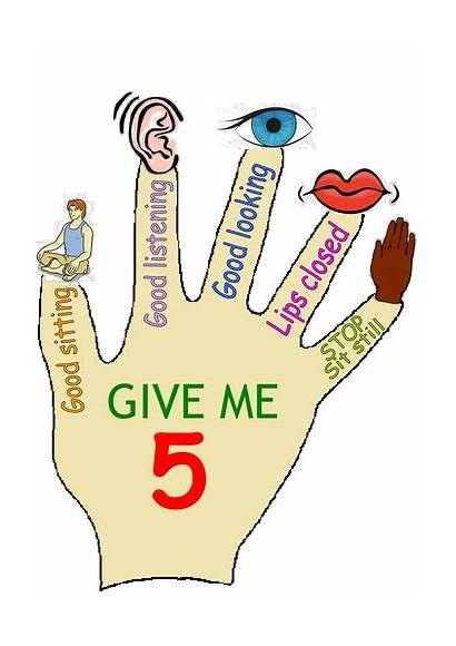 Give Listening Skills Five Poster Tes Class