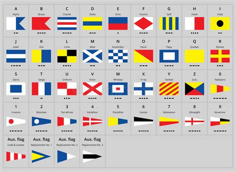 Boat Communication Flags by International Maritime Signal Nautical Flags Morse