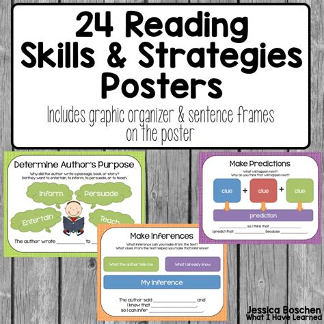 Reading Comprehension Posters • What I Have Learned
