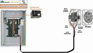 I Need To Install An Electrical Outlet For My Maytag Ensignia Dryer  What Cirquit Breaker Do I