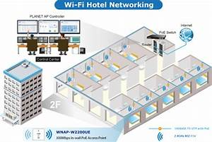 Wnap-w2200ue - Indoor Managed Ap
