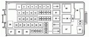 2002 Ford Explorer Interior Fuse Box Diagram