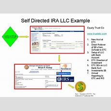 Ira Llc Operating Agreement Template 50 New Ira Llc Operating