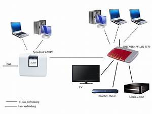 Netzwerk Einrichten Mit Router : w lan lan netzwerk computerbase forum ~ One.caynefoto.club Haus und Dekorationen