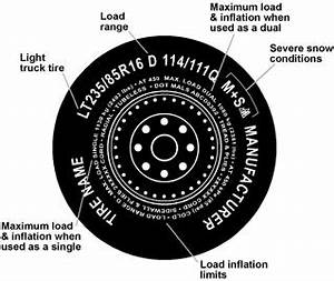 Tire Load Ratings
