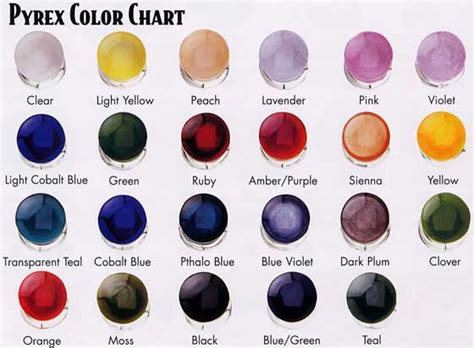 obsidian color chart learning center color glass kolo body piercing