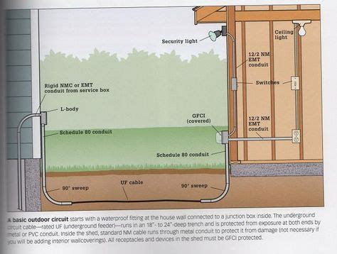 Wiring A Garage Home by Pin By Mac Rafferty On Electric In 2019 Electrical