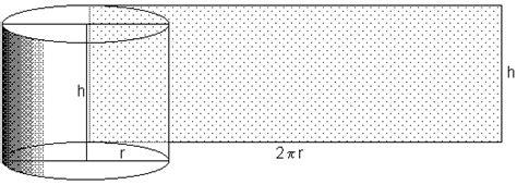 zylinder berechnen hoehe radius oberflaeche flaeche