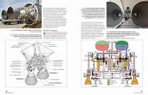 Gemini Manual
