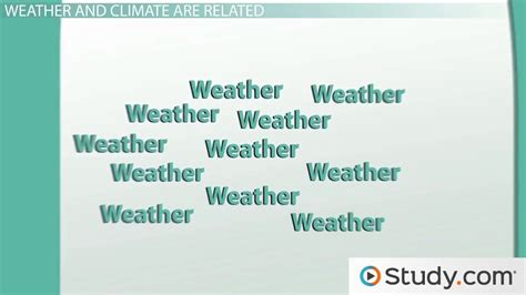 Define Resumen by Weather Vs Climate Definition Differences Effects