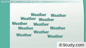 Weather Vs  Climate  Definition  Differences  U0026 Effects