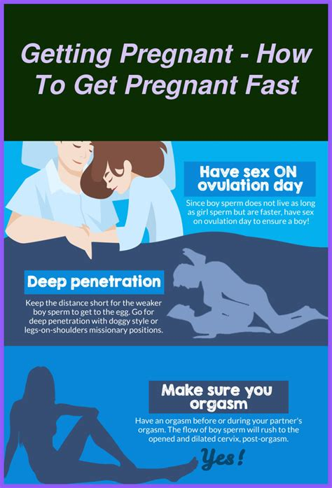 Pin On Get Pregnant Tips