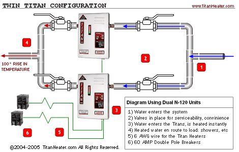 titan water heater wiring diagram tankless water heaters enjoy endless showers save money