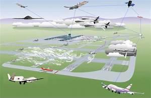 Lockheed Martin Tech for UAS UTM System - UAS VISION
