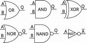 digital logic learnsparkfuncom With basic ic gate