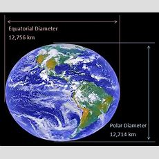 Interesting Facts About Earth That You Should Know Quick