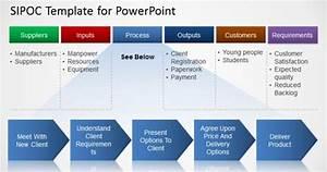 Sipoc-diagram-in-powerpoint Jpg