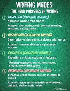 Writing Modes  The Four Purposes Of Writing