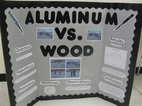 woodwork wood science projects  plans