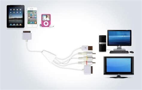 tv with iphone iphone to tv converter