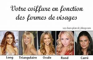 Carré Plongeant Long Pour Quel Visage : coiffure carr pour quel visage amanda simon blog ~ Melissatoandfro.com Idées de Décoration