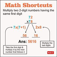 Math Trick To Multiply 2 Digit Numbers Fast  Math Tricks And Short Cuts  Math, Math Homework