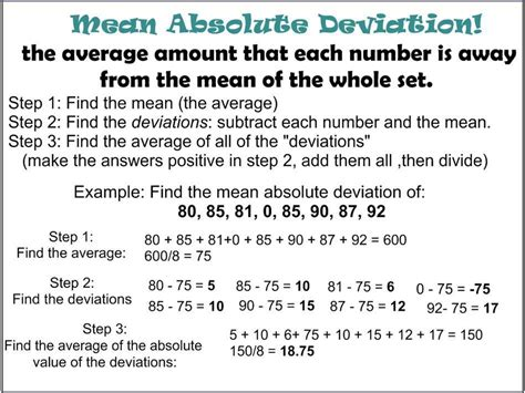 Worksheet Mean Absolute Deviation Worksheet Hunterhq Free Printables Worksheets For Students