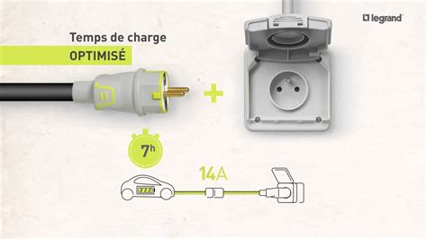 prise green up legrand pour recharge de v 233 hicules 233 lectriques - Prise Green Up