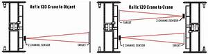 Harbor Freight Electric Hoist Wiring Diagram