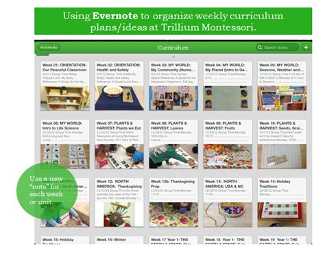organizing in four dimensions trillium montessori 693 | Using Evernote for Curriculum Planning Trillium Montessori