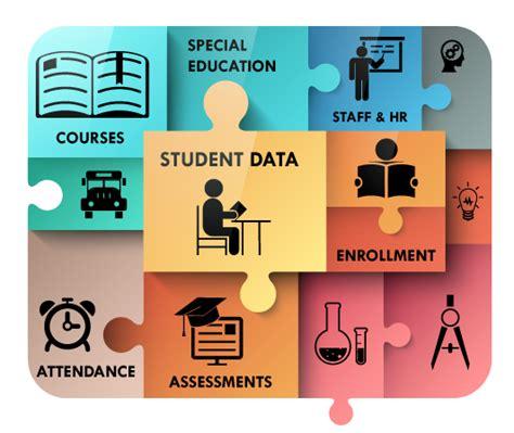 protecting  recovering educational data tech guru