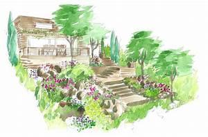 conseils de paysagiste un jardin en pente With amenager un jardin paysager 1 amenagement de jardin potager fleurs arbres pelouses