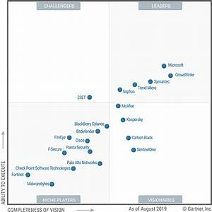Gartner U0026 39 S Magic Quadrant For Endpoint Protection Features