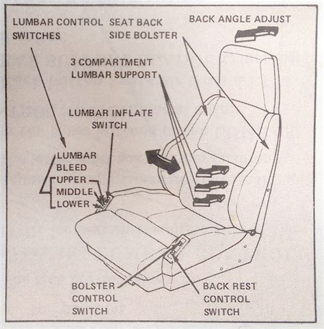 C5 Corvette Power Seat Wiring Diagram by 1985 Power Seat Back Bolster Lumbar Wiring Issues