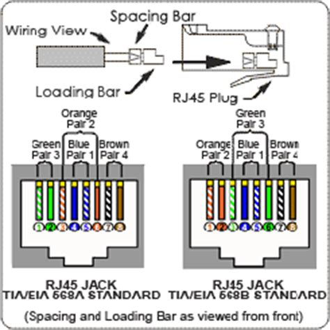 Category 5e Wiring Color Code by Category 7 Cable
