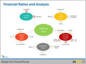 Financial Ratio Analysis Template