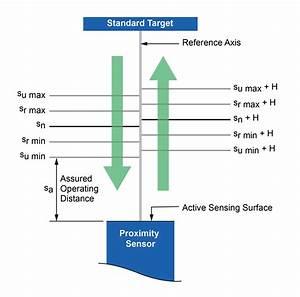 120 Volt Proximity Switch 3 Wire Diagram