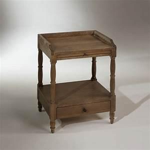 Table De Nuit : table de nuit chopin ~ Teatrodelosmanantiales.com Idées de Décoration