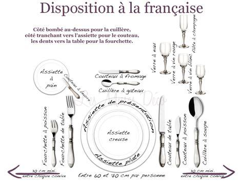 autour de la gastronomie images comment dresser une table 224 la fran 231 aise