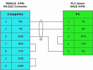 Slc Rs232 Wiring Diagram   24 Wiring Diagram Images