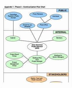 Diagram uml wikipedia gallery how to guide and refrence flow diagram for project gallery how to guide and refrence ccuart Images