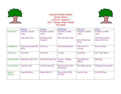 weekly themes for preschool lovely free printable pre k lesson plans downloadtarget 244
