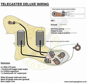 Wiring Diagram  Fender Classic Series 69 Telecaster Thinline