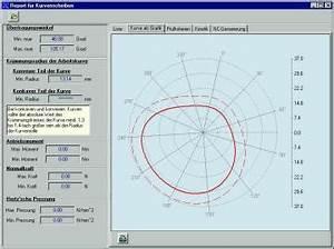 Krümmungsradius Berechnen : service bewegungsdesign kinematik kurvenberechnung mit modget software ~ Themetempest.com Abrechnung